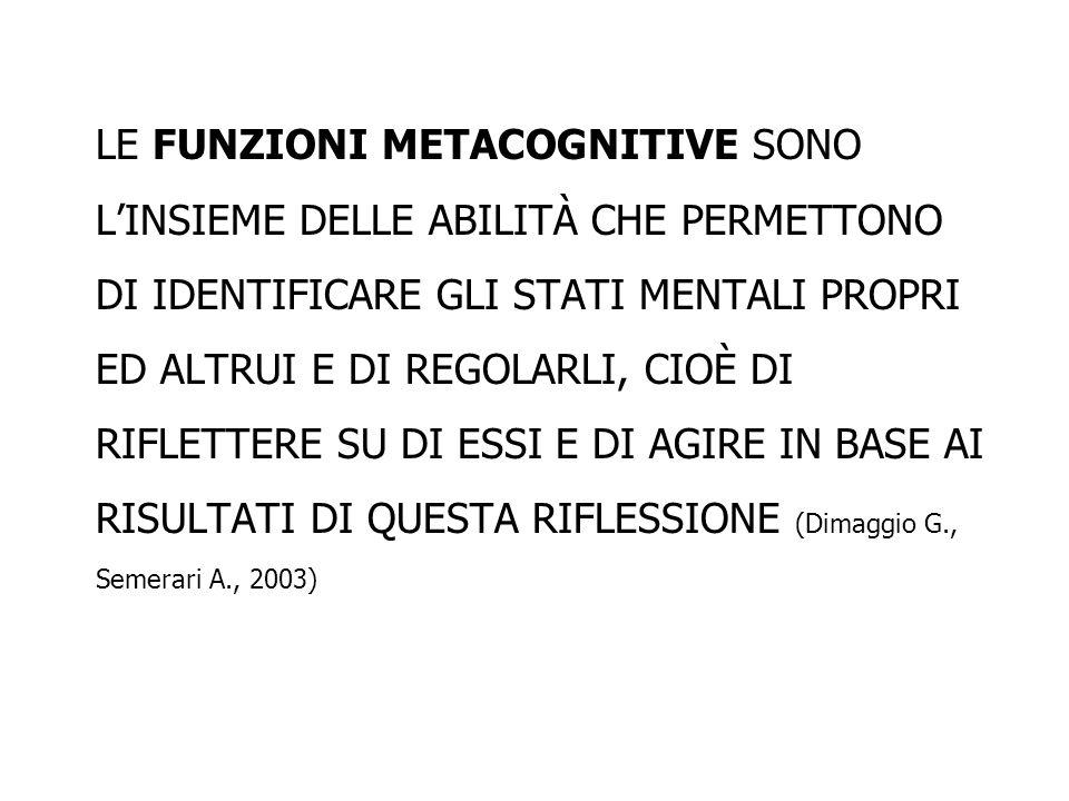 LE FUNZIONI METACOGNITIVE SONO L'INSIEME DELLE ABILITÀ CHE PERMETTONO DI IDENTIFICARE GLI STATI MENTALI PROPRI ED ALTRUI E DI REGOLARLI, CIOÈ DI RIFLETTERE SU DI ESSI E DI AGIRE IN BASE AI RISULTATI DI QUESTA RIFLESSIONE (Dimaggio G., Semerari A., 2003)