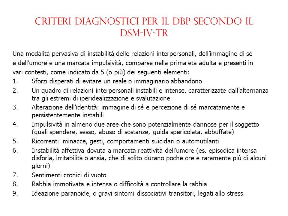 Criteri diagnostici per il dbp secondo il dsm-iv-tr
