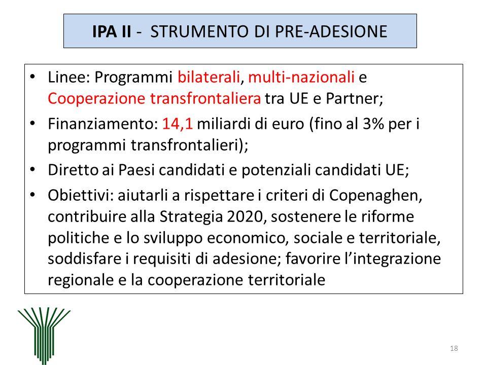 IPA II - STRUMENTO DI PRE-ADESIONE