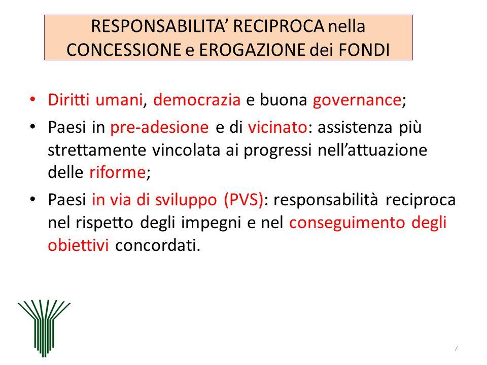 RESPONSABILITA' RECIPROCA nella CONCESSIONE e EROGAZIONE dei FONDI