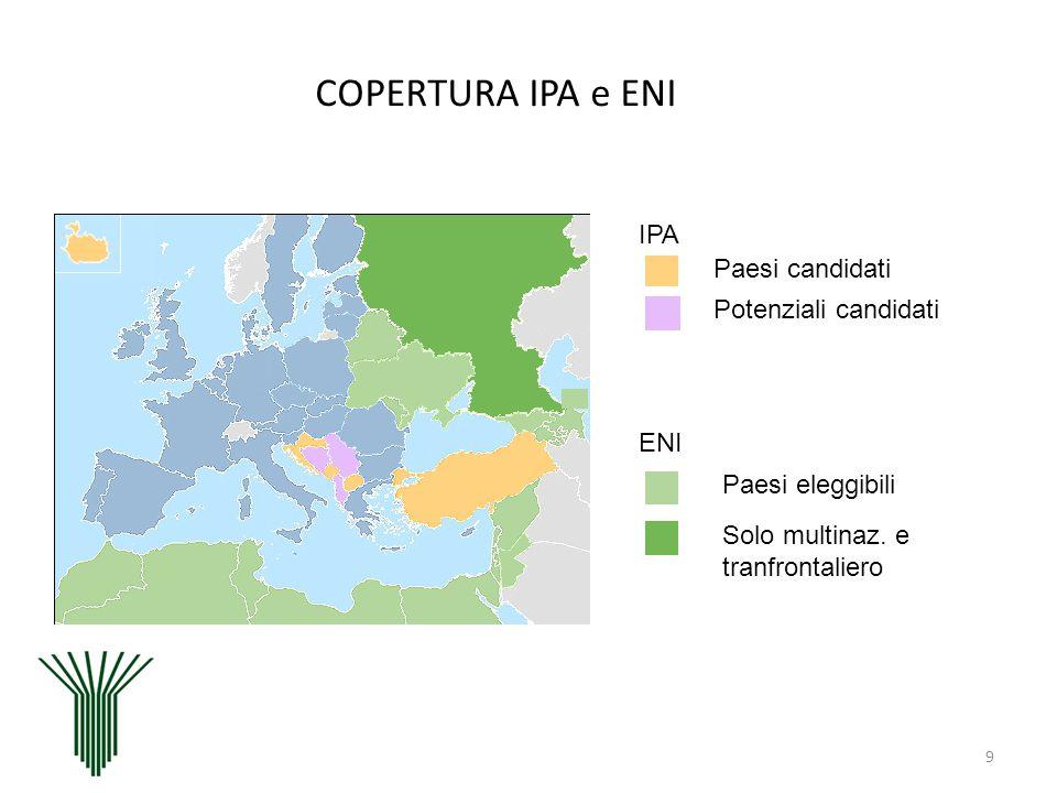 COPERTURA IPA e ENI IPA Paesi candidati Potenziali candidati ENI