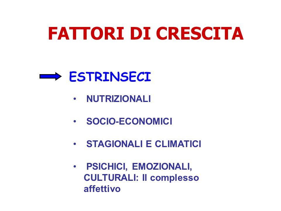 FATTORI DI CRESCITA ESTRINSECI NUTRIZIONALI SOCIO-ECONOMICI