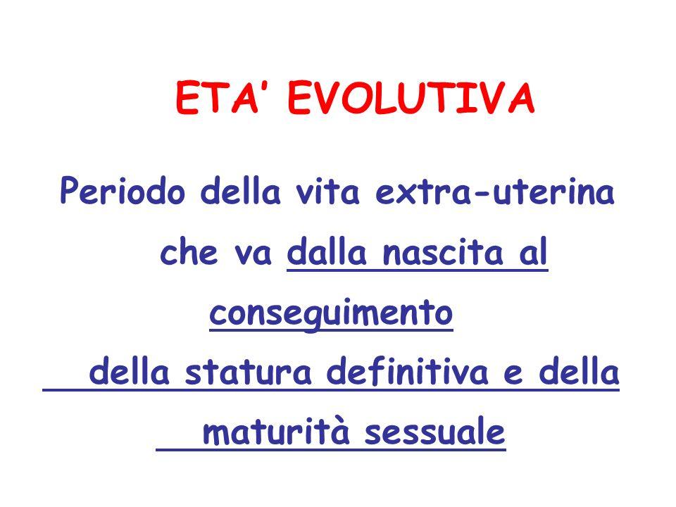 ETA' EVOLUTIVA che va dalla nascita al conseguimento