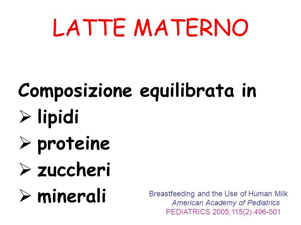 LATTE MATERNO Composizione equilibrata in lipidi proteine zuccheri