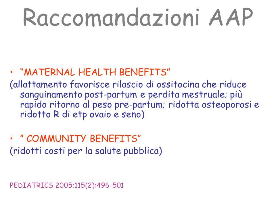 Raccomandazioni AAP MATERNAL HEALTH BENEFITS