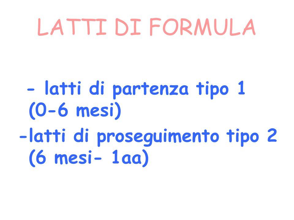 LATTI DI FORMULA - latti di partenza tipo 1 (0-6 mesi)