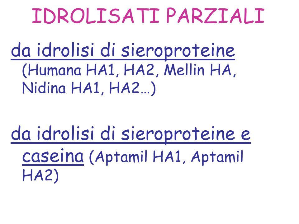 IDROLISATI PARZIALI da idrolisi di sieroproteine (Humana HA1, HA2, Mellin HA, Nidina HA1, HA2…)