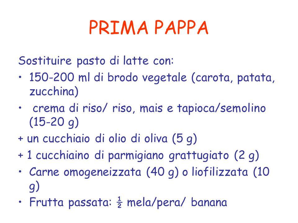 PRIMA PAPPA Sostituire pasto di latte con: