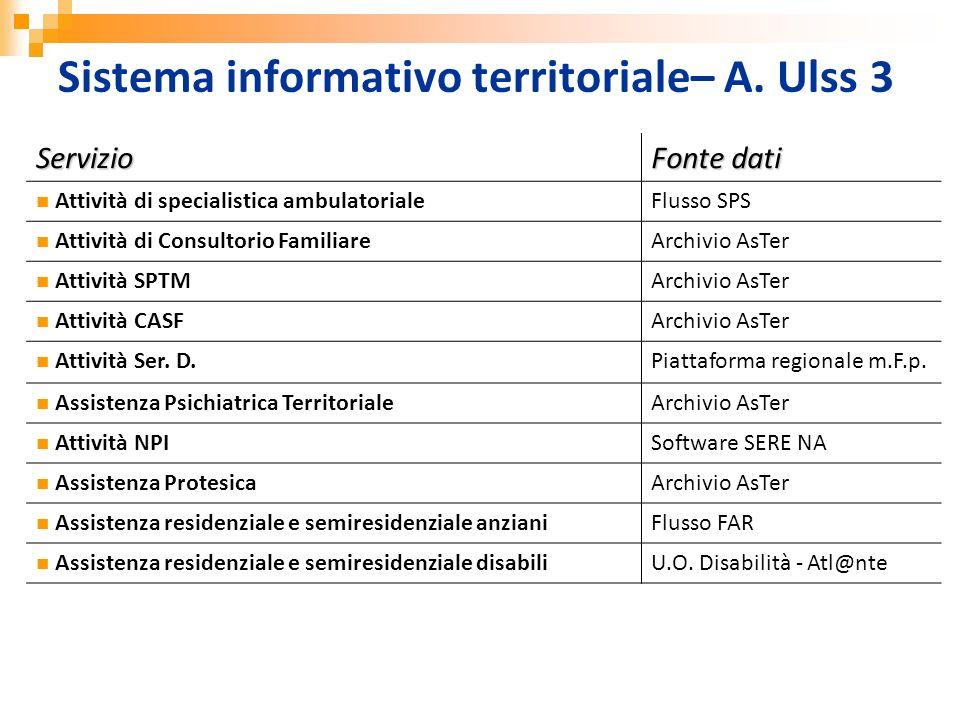 Sistema informativo territoriale– A. Ulss 3