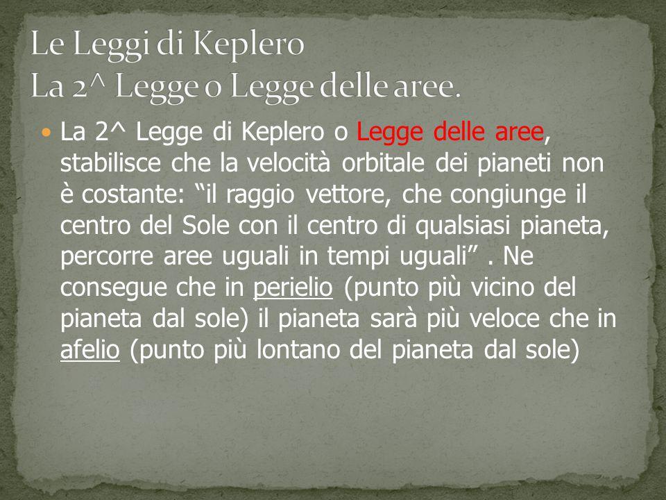 Le Leggi di Keplero La 2^ Legge o Legge delle aree.