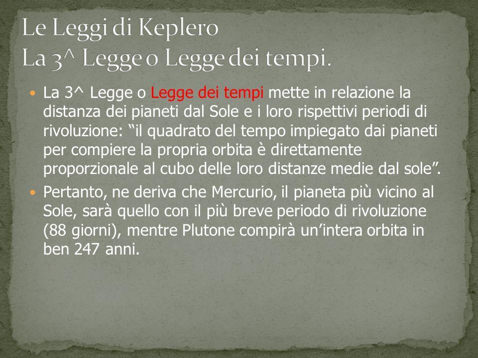 Le Leggi di Keplero La 3^ Legge o Legge dei tempi.