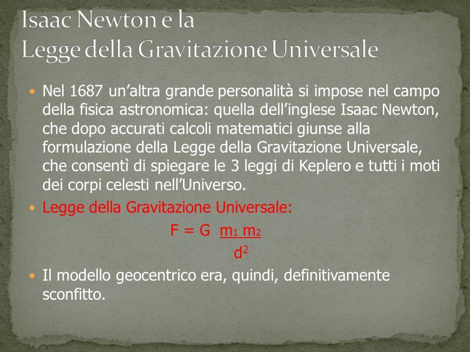 Isaac Newton e la Legge della Gravitazione Universale