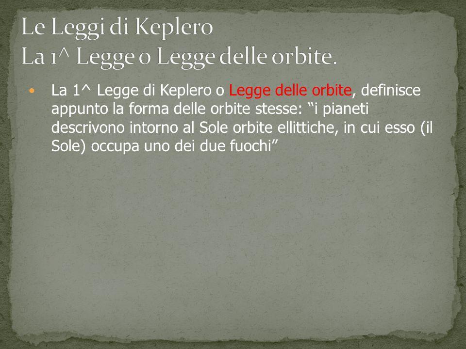 Le Leggi di Keplero La 1^ Legge o Legge delle orbite.