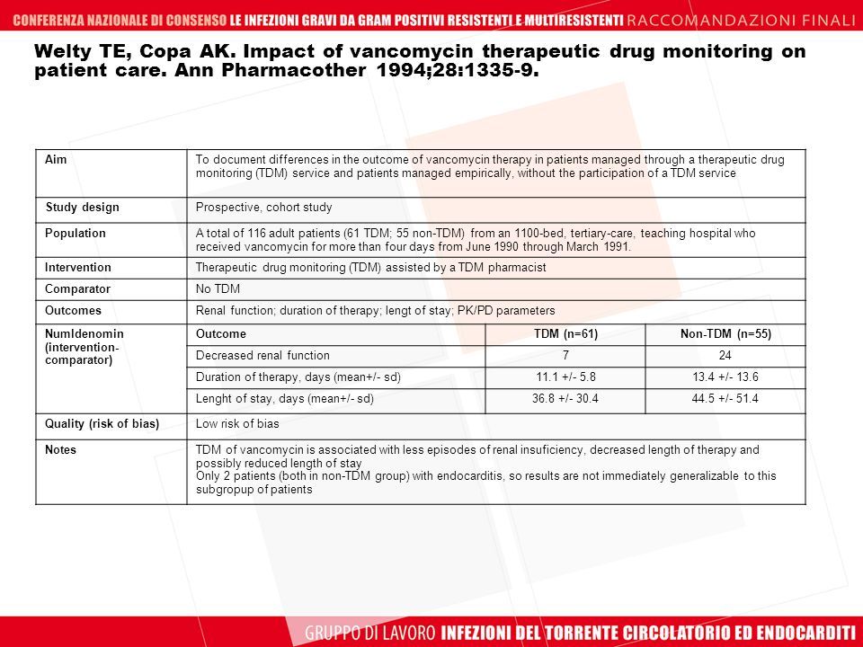Welty TE, Copa AK. Impact of vancomycin therapeutic drug monitoring on patient care. Ann Pharmacother 1994;28:1335-9.