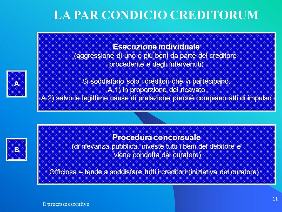 LA PAR CONDICIO CREDITORUM