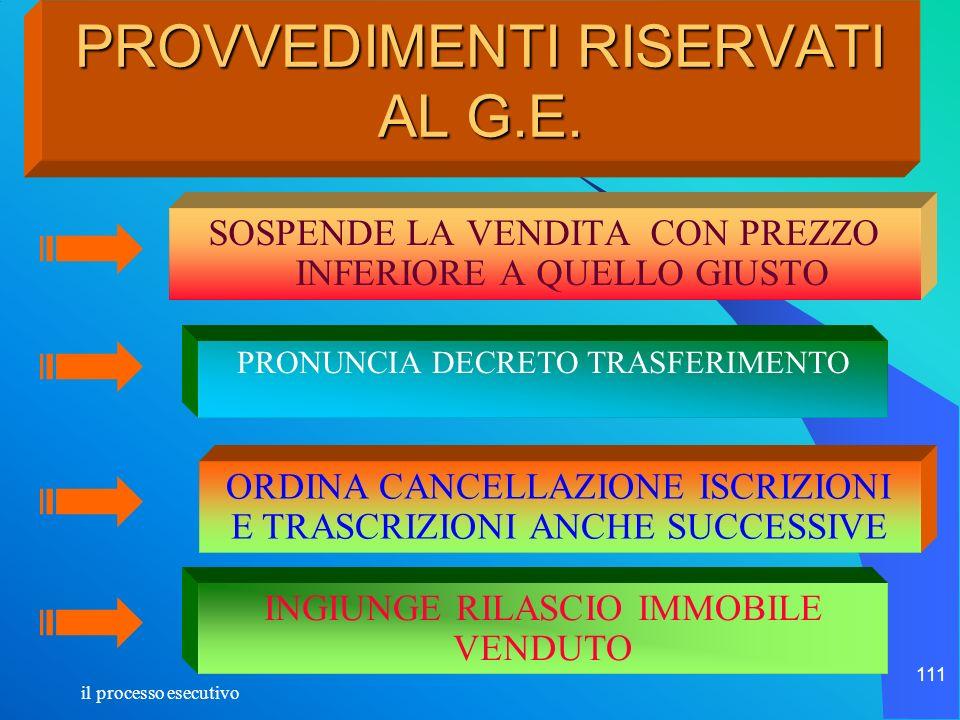 PROVVEDIMENTI RISERVATI AL G.E.