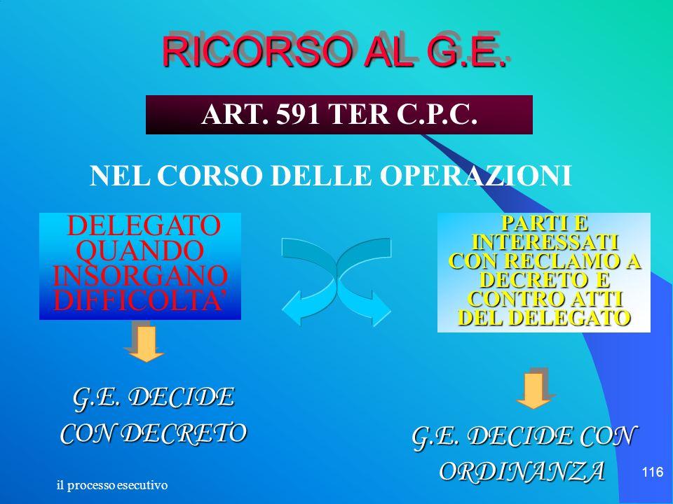 RICORSO AL G.E. ART. 591 TER C.P.C. NEL CORSO DELLE OPERAZIONI
