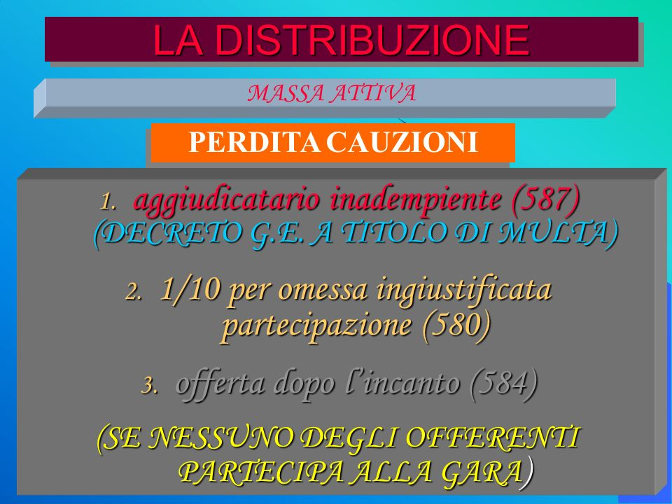 LA DISTRIBUZIONE MASSA ATTIVA. PERDITA CAUZIONI. aggiudicatario inadempiente (587) (DECRETO G.E. A TITOLO DI MULTA)