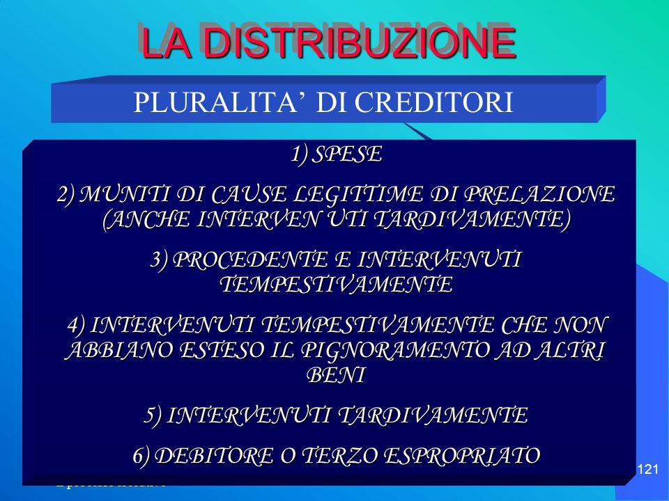 LA DISTRIBUZIONE PLURALITA' DI CREDITORI 1) SPESE