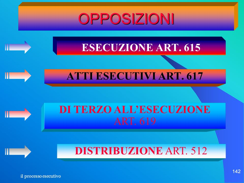 DI TERZO ALL'ESECUZIONE ART. 619
