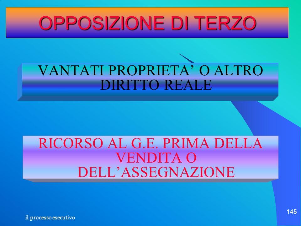 OPPOSIZIONE DI TERZO VANTATI PROPRIETA' O ALTRO DIRITTO REALE