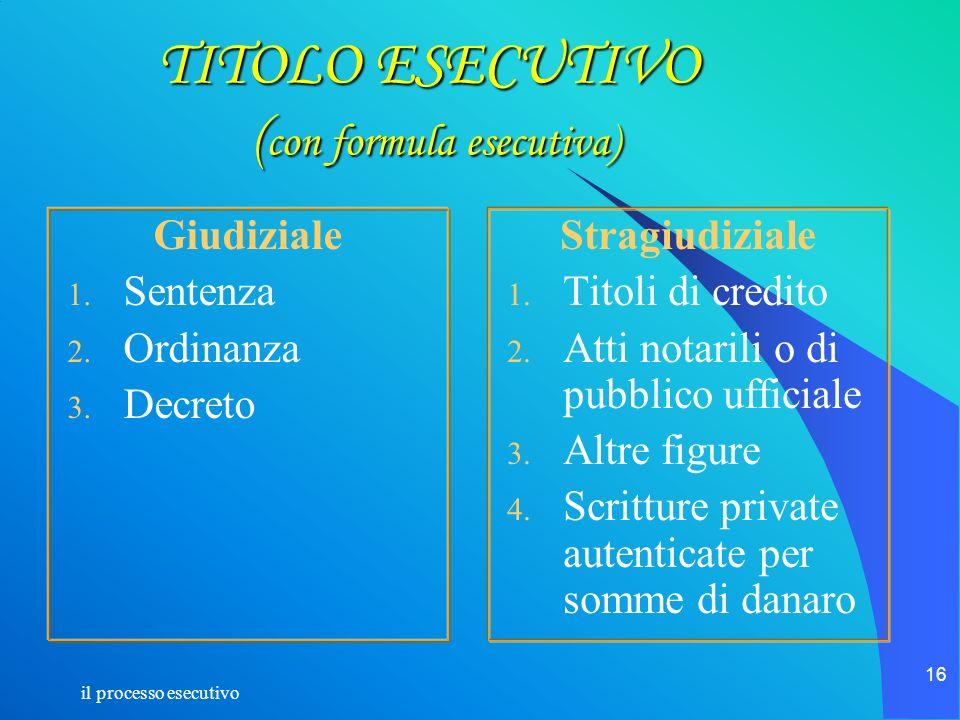 TITOLO ESECUTIVO (con formula esecutiva)