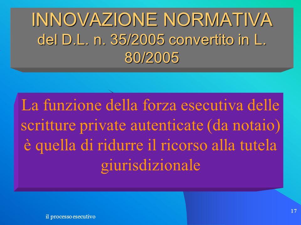 INNOVAZIONE NORMATIVA del D.L. n. 35/2005 convertito in L. 80/2005