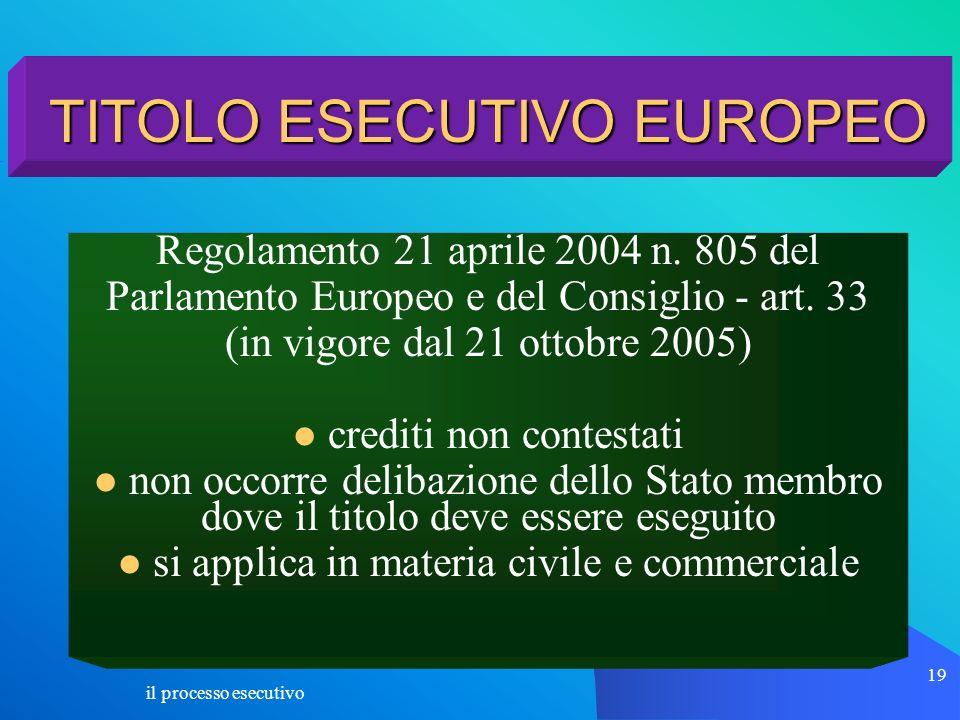 TITOLO ESECUTIVO EUROPEO