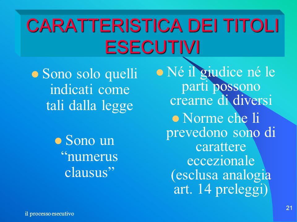 CARATTERISTICA DEI TITOLI ESECUTIVI