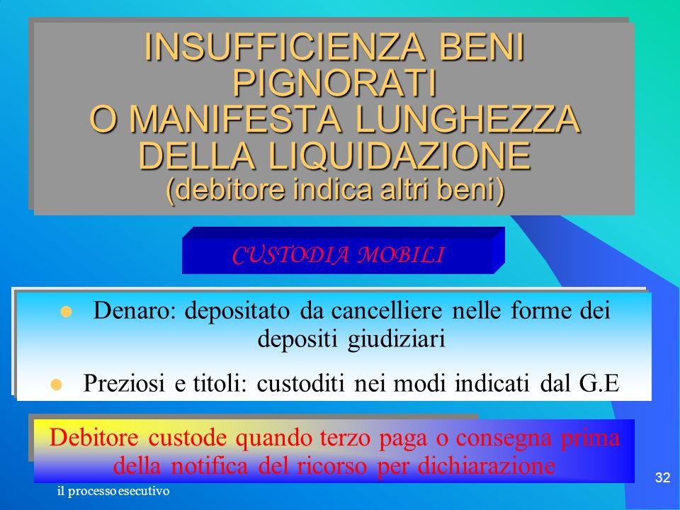 INSUFFICIENZA BENI PIGNORATI O MANIFESTA LUNGHEZZA DELLA LIQUIDAZIONE (debitore indica altri beni)
