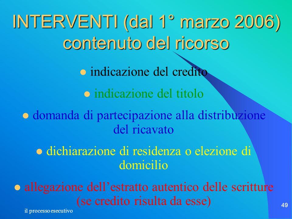 INTERVENTI (dal 1° marzo 2006) contenuto del ricorso