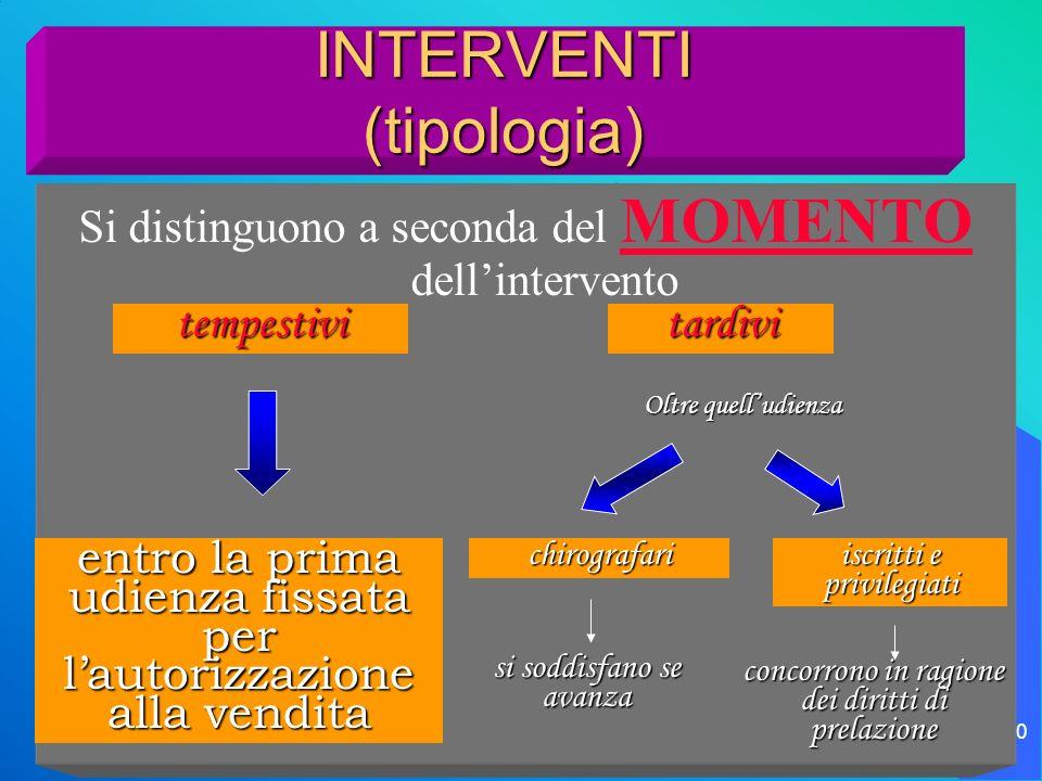 INTERVENTI (tipologia)
