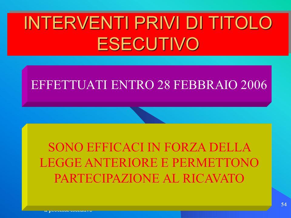 INTERVENTI PRIVI DI TITOLO ESECUTIVO