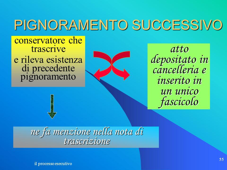 PIGNORAMENTO SUCCESSIVO