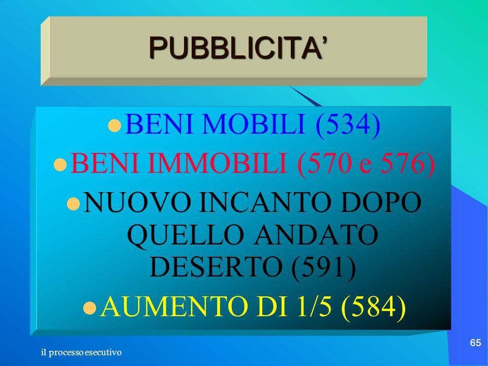 NUOVO INCANTO DOPO QUELLO ANDATO DESERTO (591)