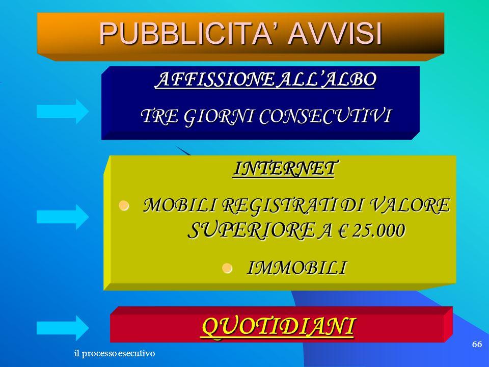 PUBBLICITA' AVVISI QUOTIDIANI AFFISSIONE ALL'ALBO