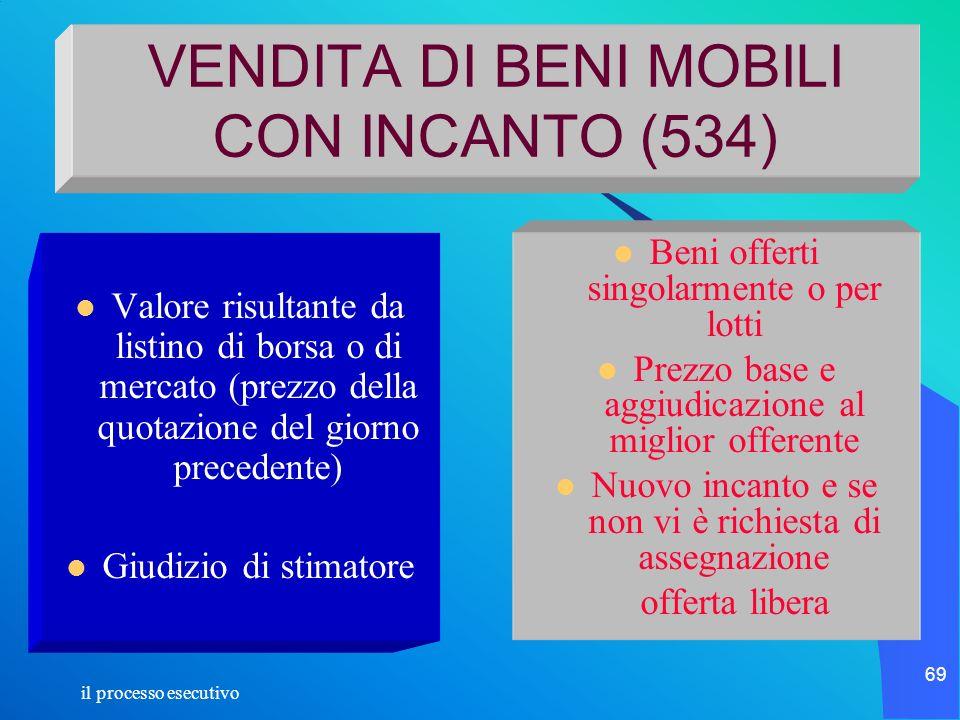 VENDITA DI BENI MOBILI CON INCANTO (534)