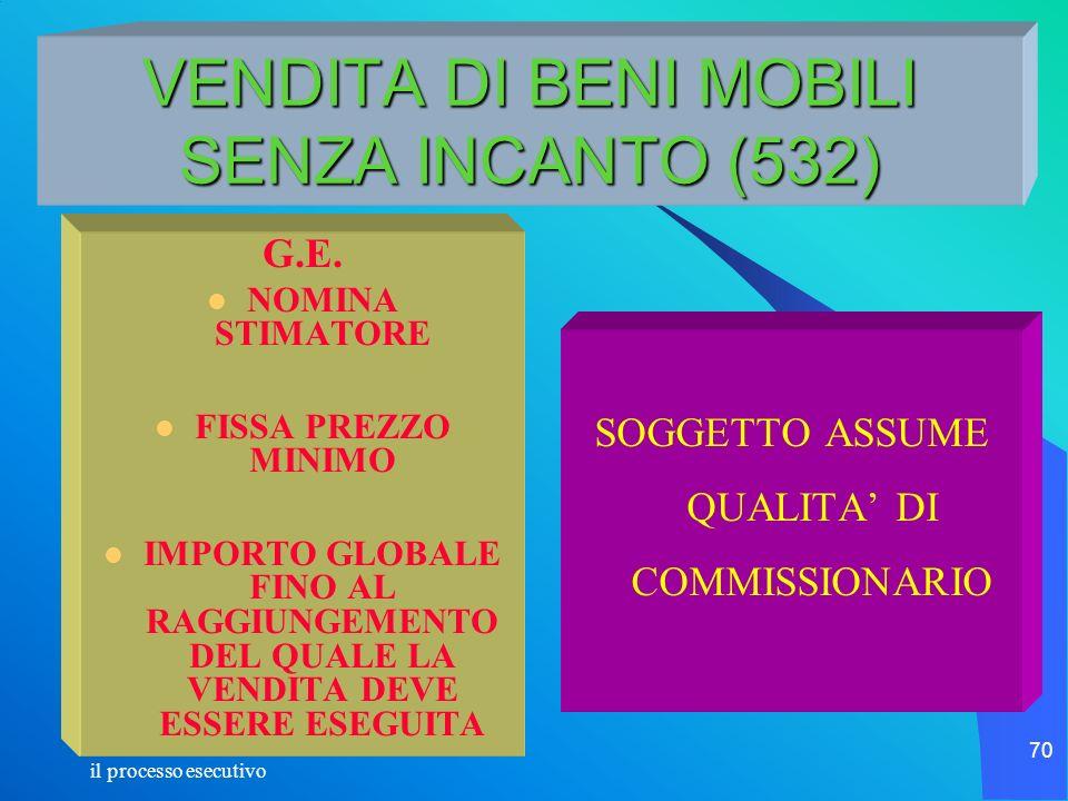 VENDITA DI BENI MOBILI SENZA INCANTO (532)