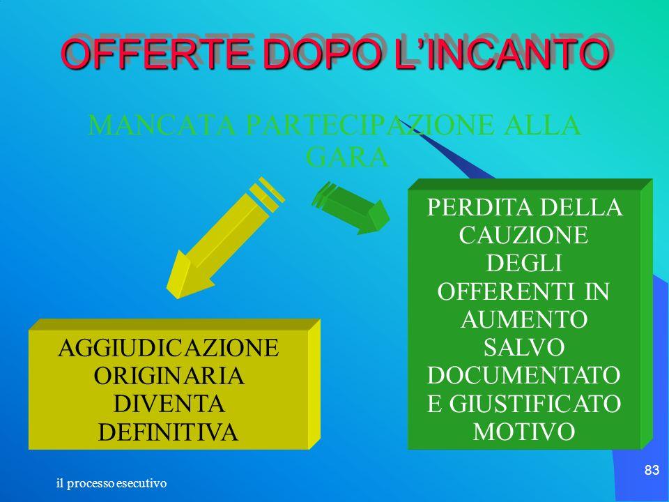 OFFERTE DOPO L'INCANTO