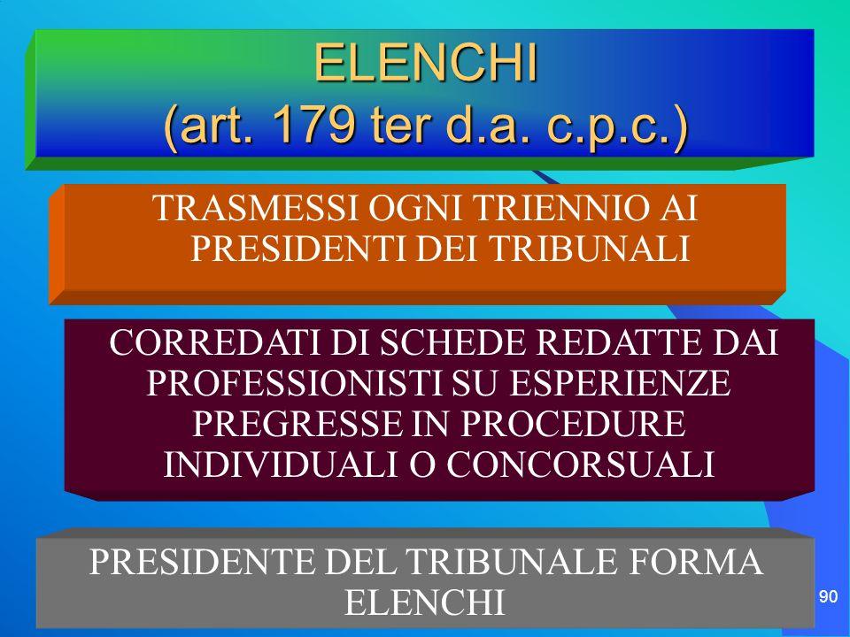 ELENCHI (art. 179 ter d.a. c.p.c.)
