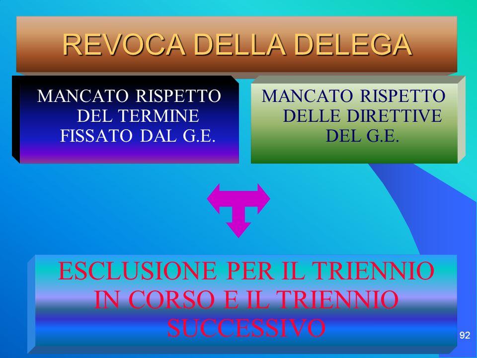 REVOCA DELLA DELEGA MANCATO RISPETTO DEL TERMINE FISSATO DAL G.E. MANCATO RISPETTO DELLE DIRETTIVE DEL G.E.