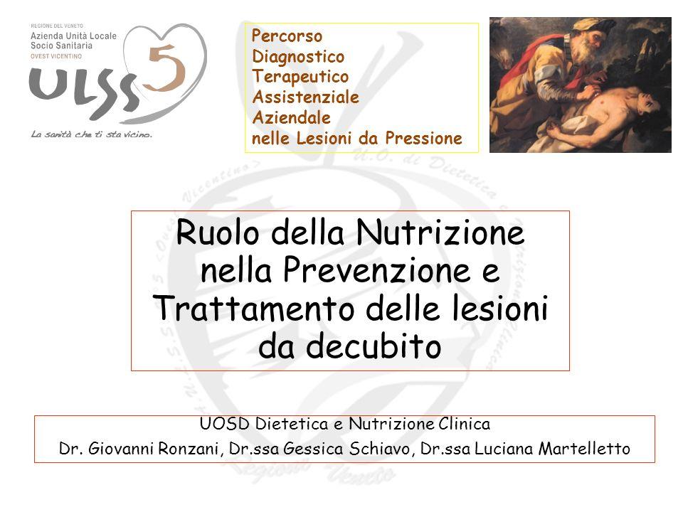 UOSD Dietetica e Nutrizione Clinica