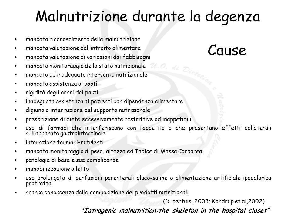 Malnutrizione durante la degenza