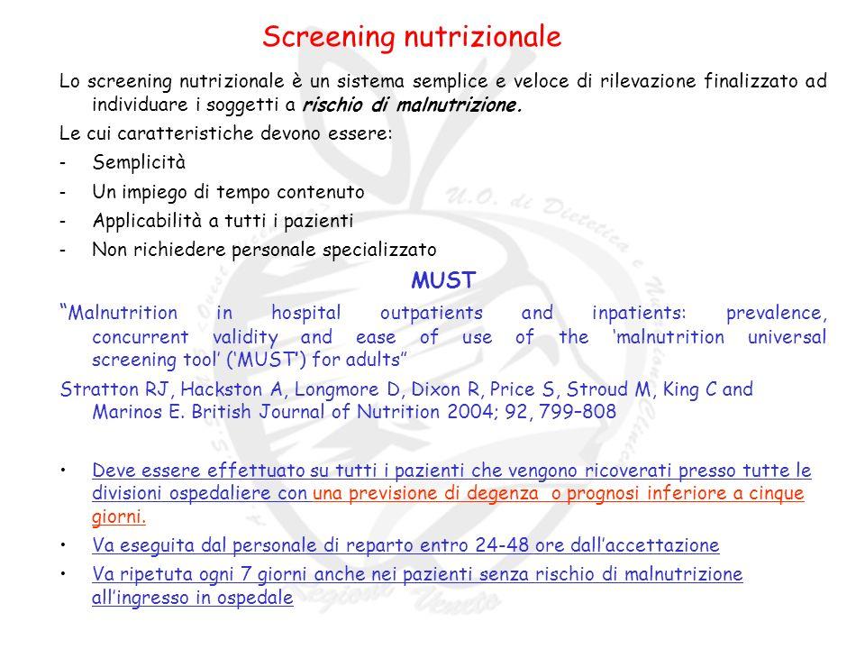 Screening nutrizionale
