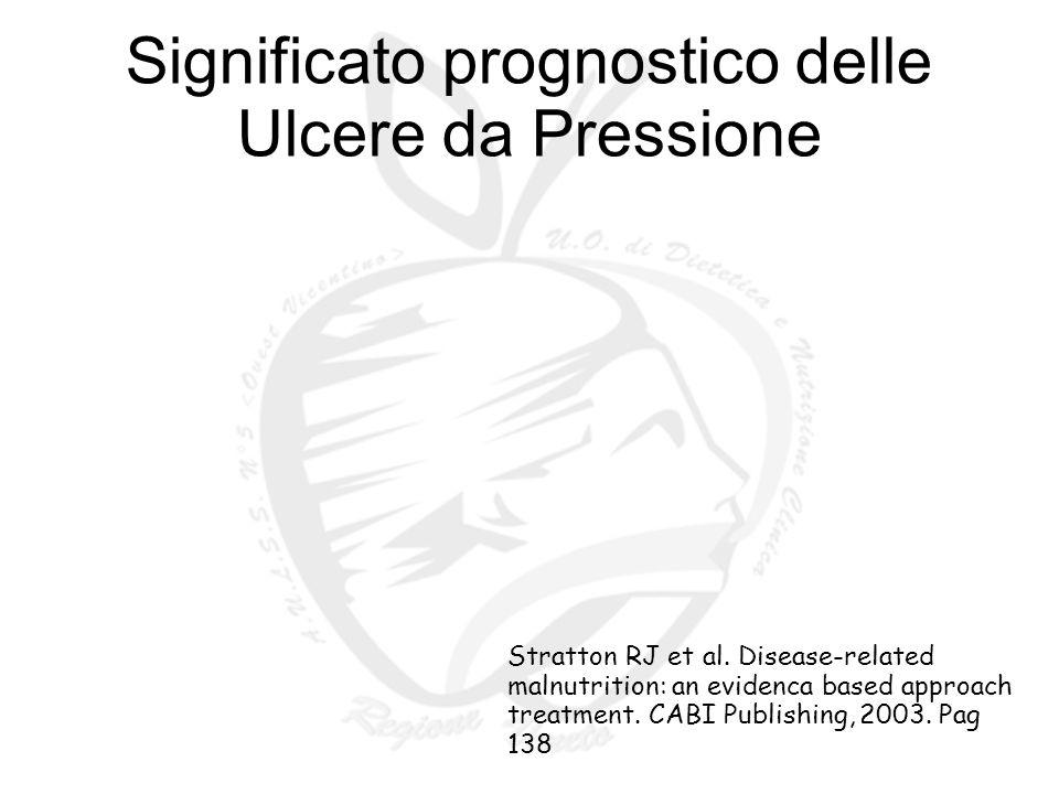 Significato prognostico delle Ulcere da Pressione