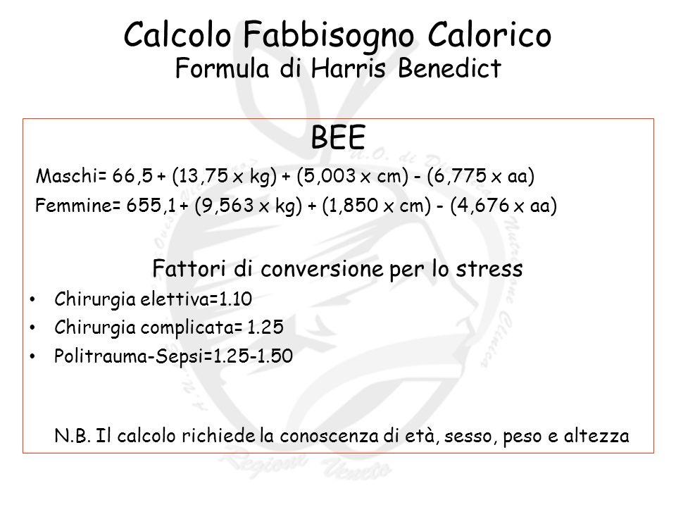 Calcolo Fabbisogno Calorico Formula di Harris Benedict