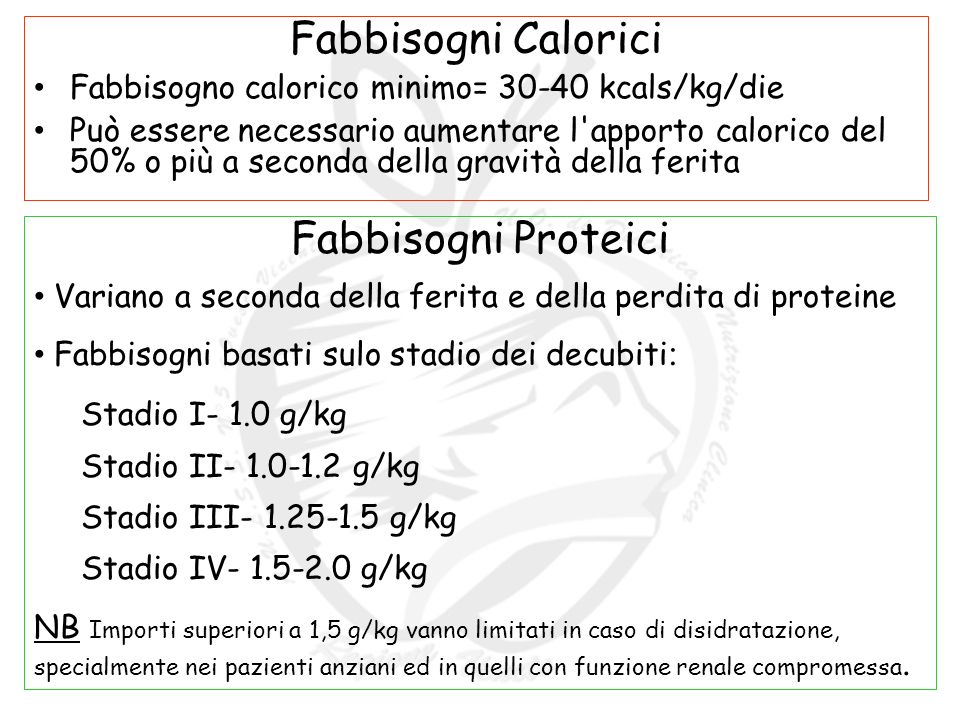 Fabbisogni Calorici Fabbisogni Proteici Stadio I- 1.0 g/kg