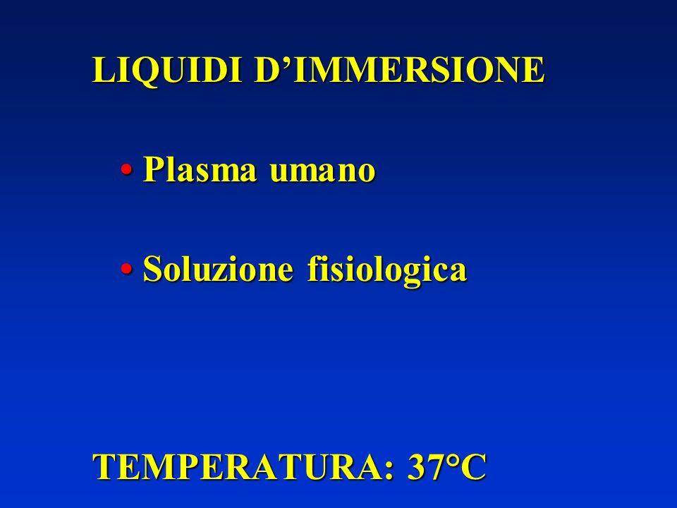 LIQUIDI D'IMMERSIONE • Plasma umano • Soluzione fisiologica TEMPERATURA: 37°C