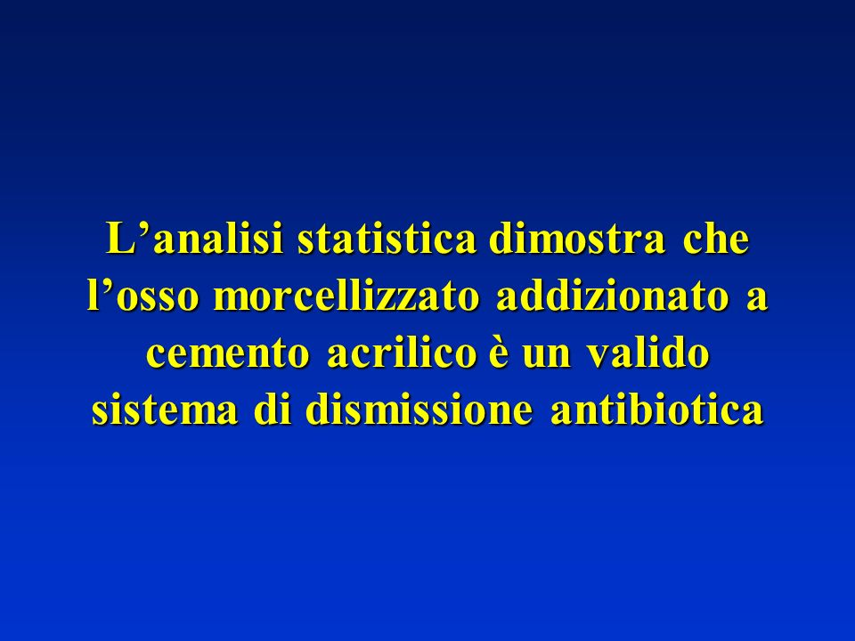 L'analisi statistica dimostra che l'osso morcellizzato addizionato a cemento acrilico è un valido sistema di dismissione antibiotica