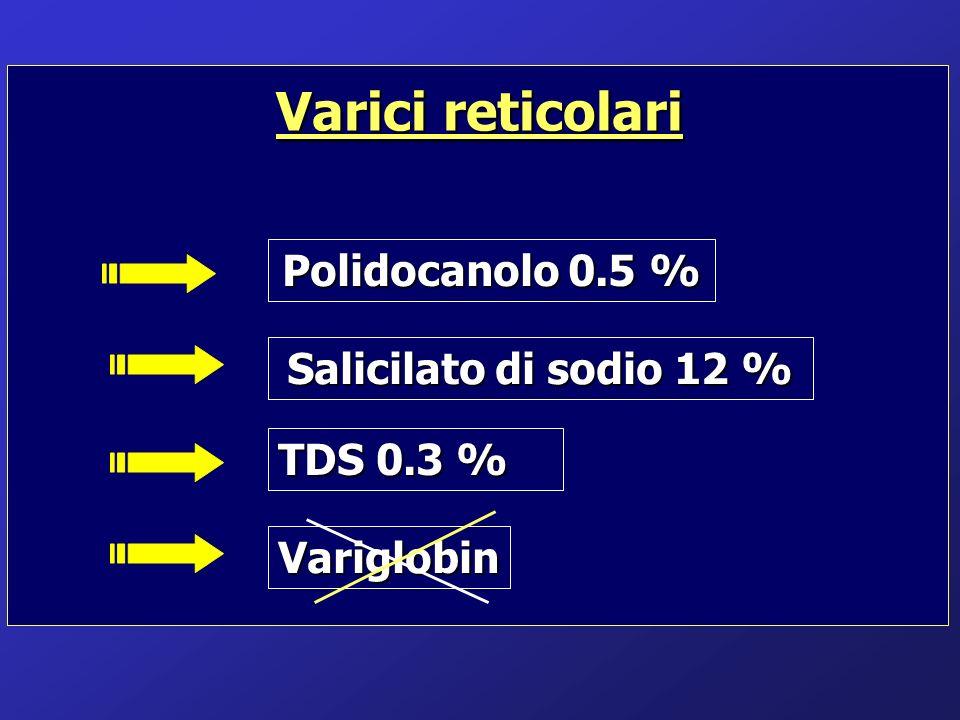Varici reticolari Polidocanolo 0.5 % Salicilato di sodio 12 %